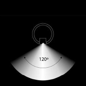 HLS symmetrisk 120 grader